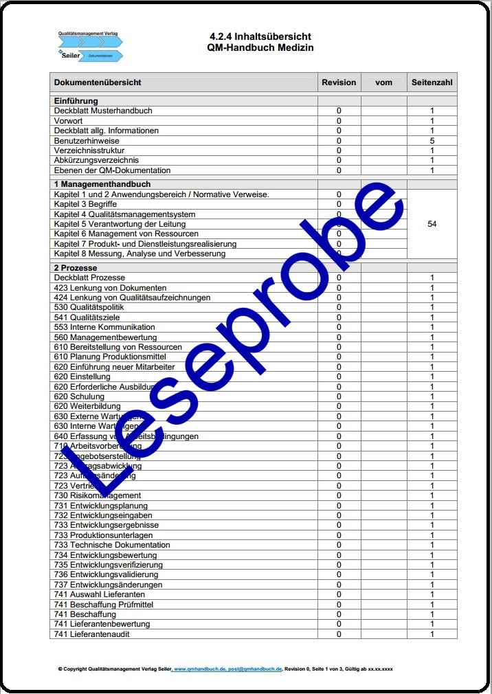Musterhandbuch Food & Services nach DIN EN ISO 22000:2005